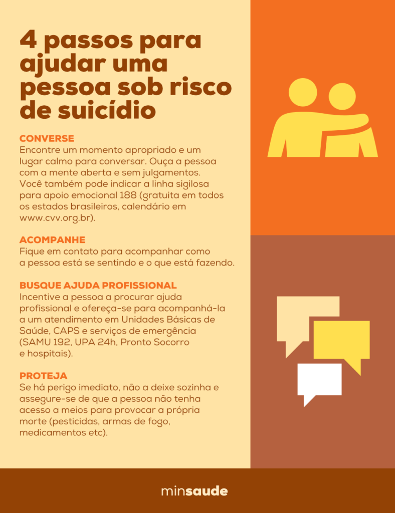 4 passos para conscientizar no Setembro Amarelo na escola